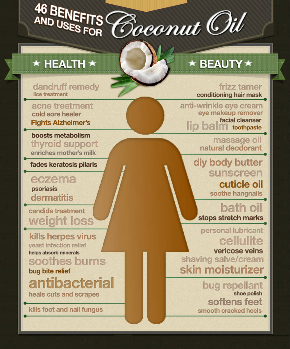Coconut Oil Tips
