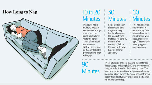 How Long To Nap 2
