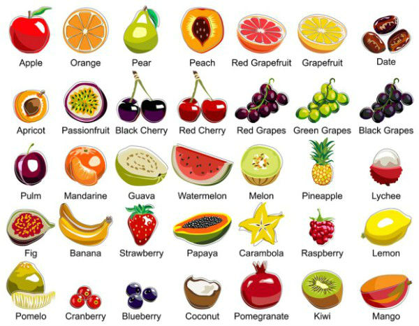 Short List of Fruits w...