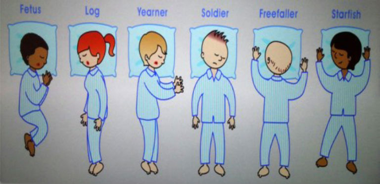 how to say sleep in cantonese