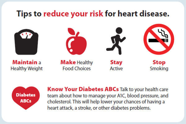 Reduce The Risk of Heart Disease