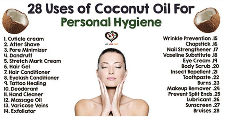28 Surprising Uses of Coconut Oil for Personal Hygiene