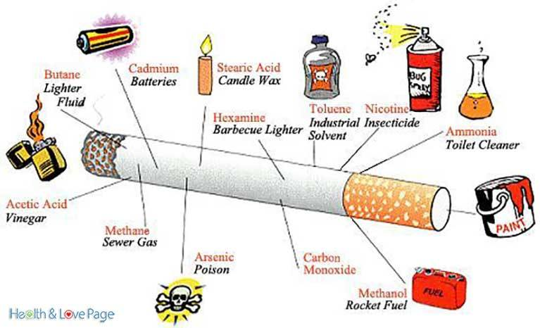 Here's What You Consume Each Time You Smoke