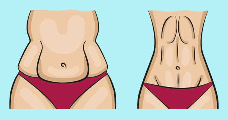 "Résultat de recherche d'images pour ""Do This For Just 6 Minutes Every Day – Here's What Happens To Belly Fat"""